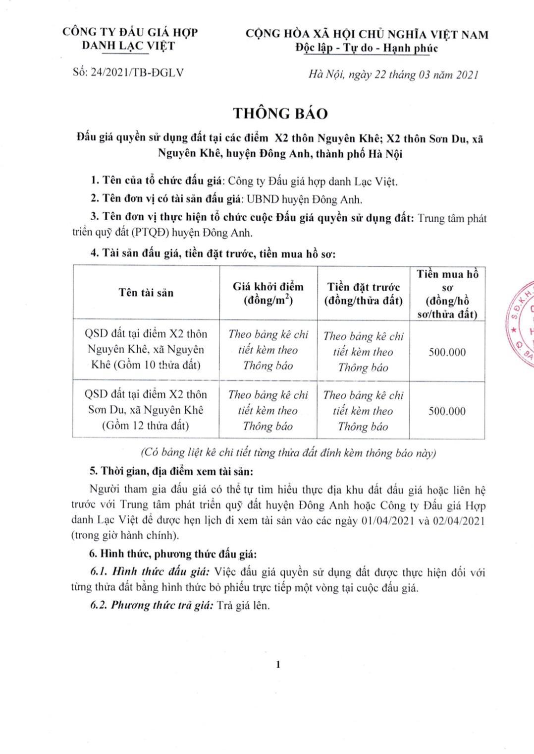 Thông báo đấu giá quyền sử dụng đất Đông Anh X2 Sơn Du, X2 Nguyên Khê